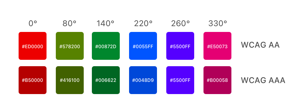 12 colors that fit either AA or AAA contrast requirements
